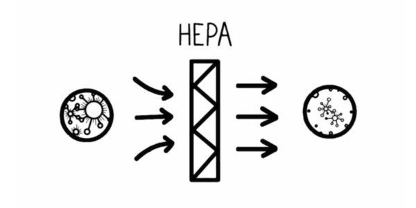 HEPA-AIRE H2KMA Deluxe Model Negative Air Machine vs HEPA-AIRE PAS2400 Portable Air Scrubber
